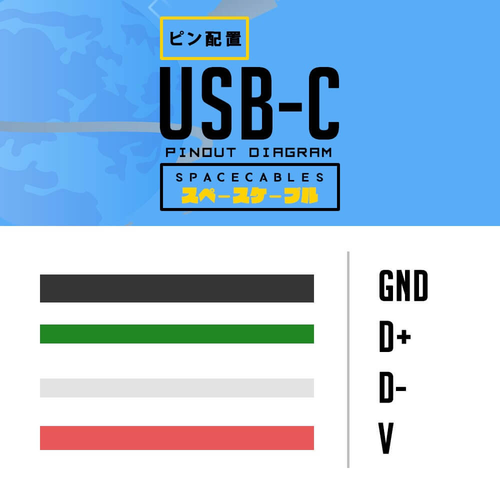 Wiring Diagram Usb Type C Wire Colors from spacecables.net